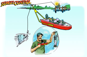 Buy the original rc fishing pole fits any r c boat for Fish catching rc boat